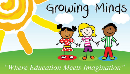 Growing Minds Jamaica Business Card design